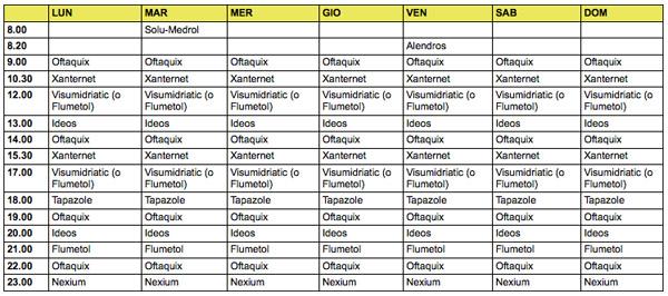 schema del calendario chimico di Miss Monocolo